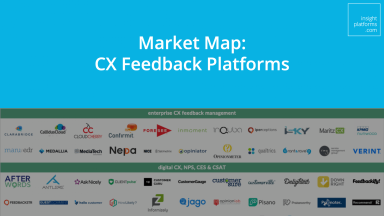 CX Feedback Platforms Market Map