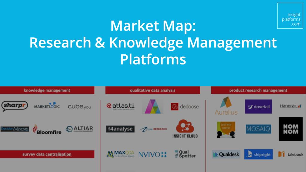 Research & Knowledge Management Platforms Market Map