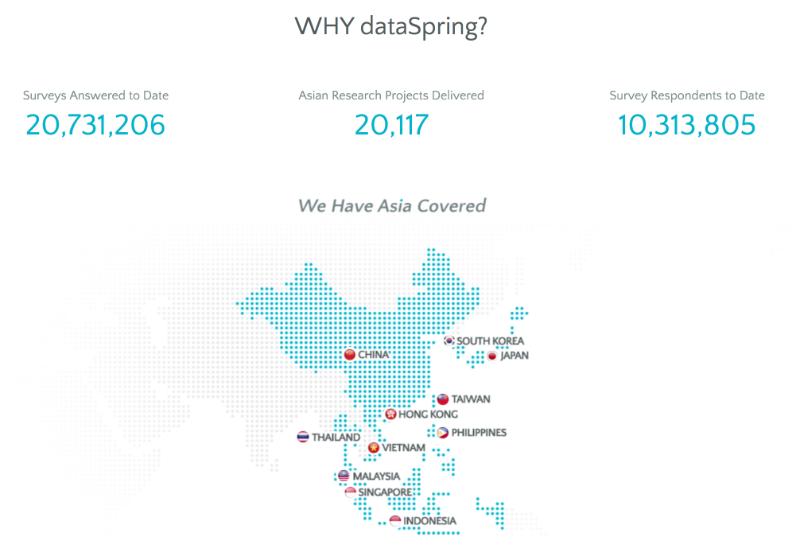 dataspring_screenshot
