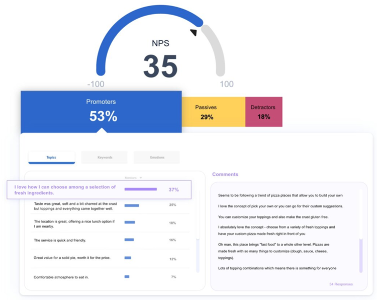 inca Dashboard - Insight Platforms