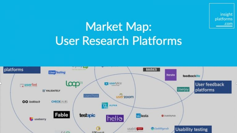 User Research Market Map - Insight Platforms