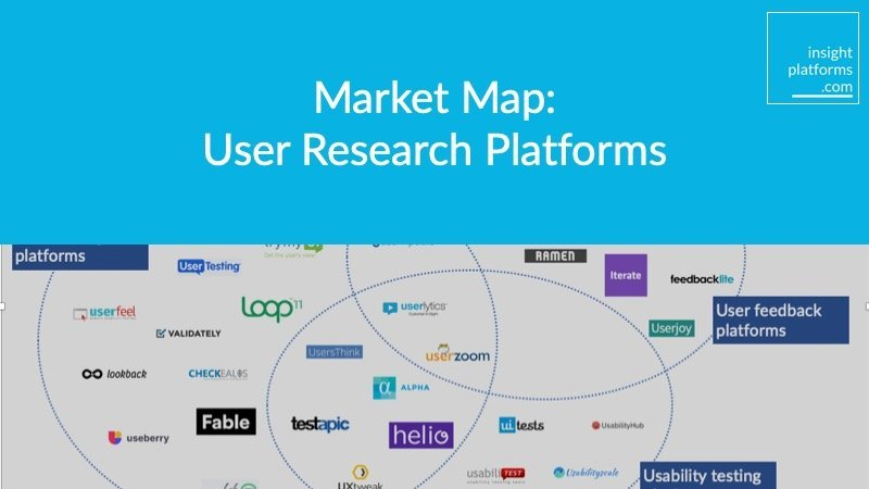 User Research Market Map - Insight Platforms