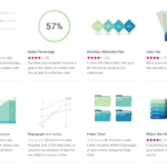 Vizzlo Screenshot 1 Insight Platforms 150x150