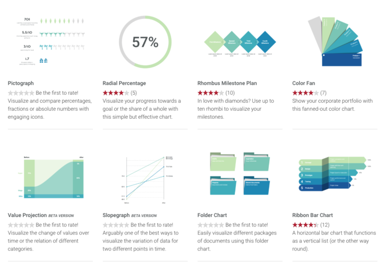 Vizzlo Screenshot 1 Insight Platforms 768x535
