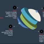 Askia Screenshot 4 Insight Platforms 1 150x150