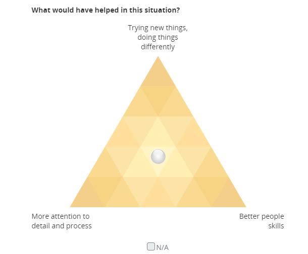 Graphic Interpretive Questions - Triangle Example