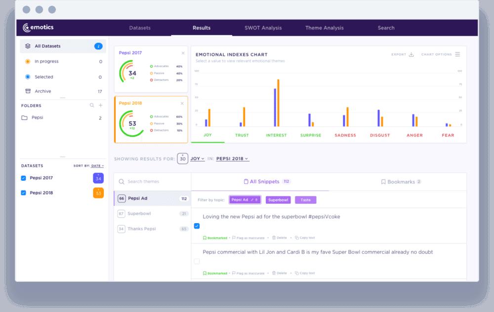 Adoreboard Screenshot - Insight Platforms