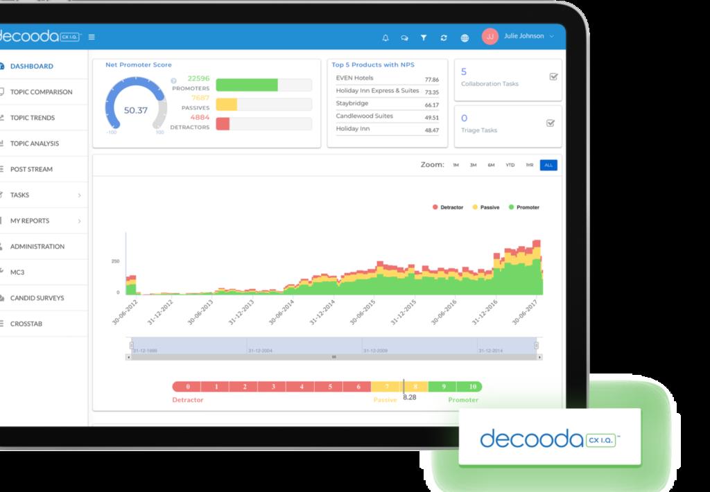 Decooda Screenshot - Insight Platforms