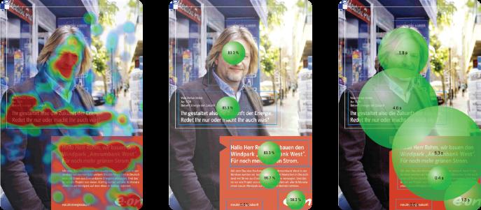 Eye Square Analysis - Insight Platforms