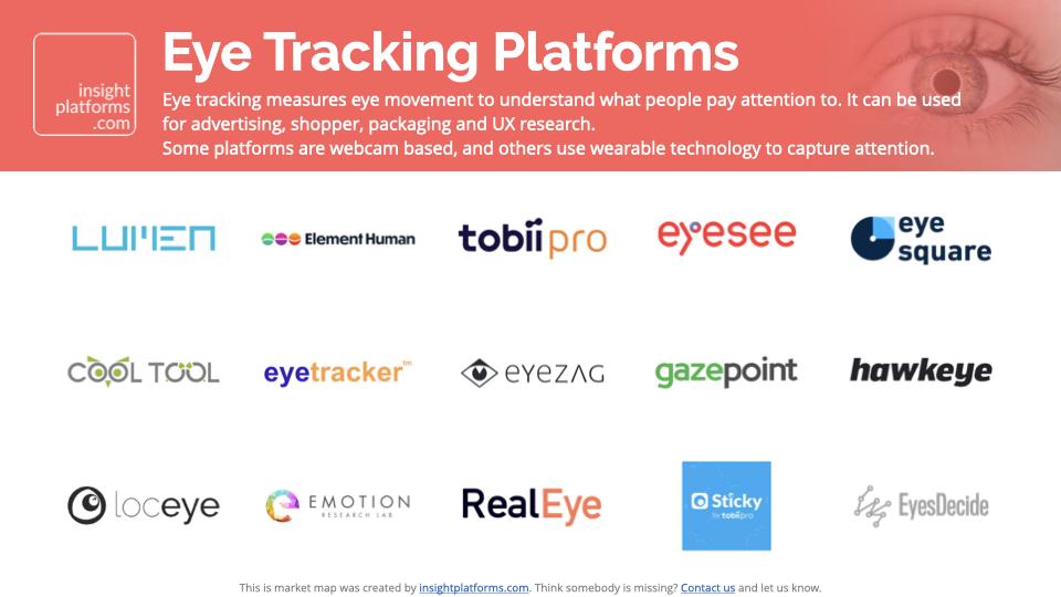 Market Map Eye Tracking Platforms