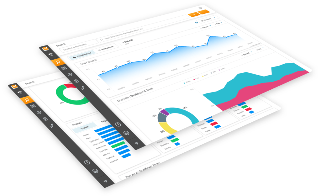 Topbox Screenshot - Insight Platforms