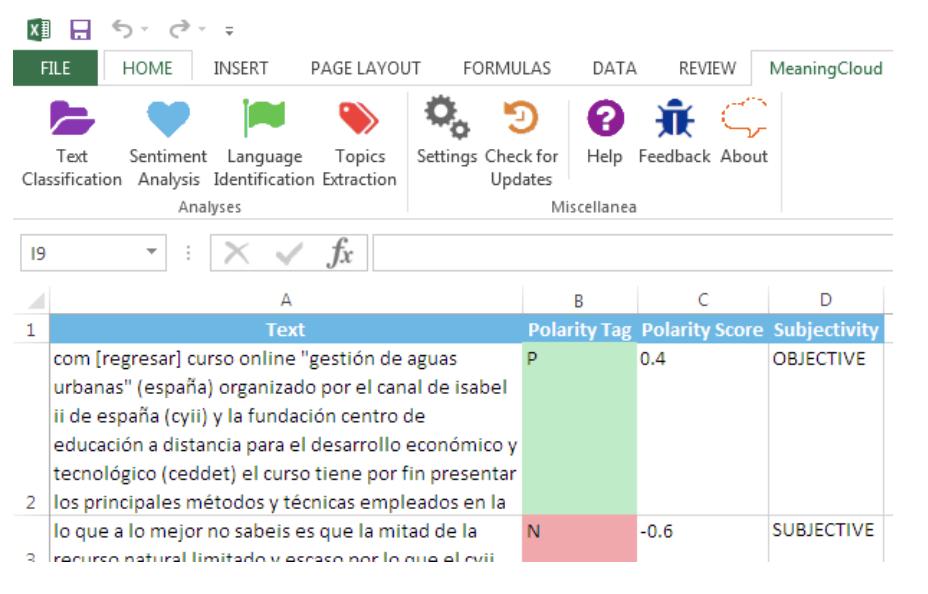 MeaningCloud Screenshot - Insight Platforms