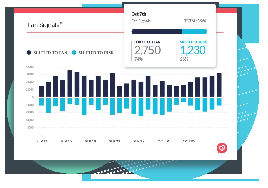 Apptentive Screenshot - Insight Platforms