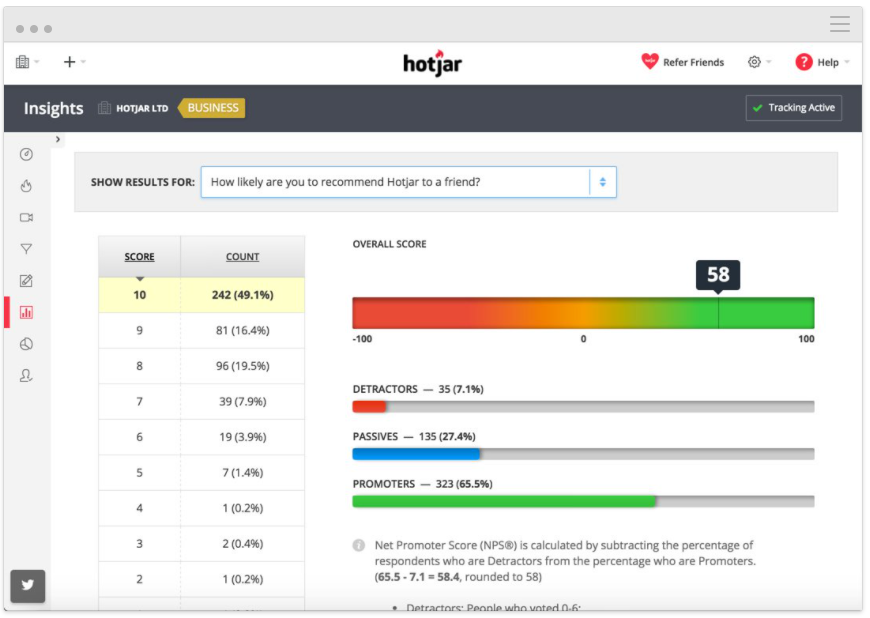 Hotjar Screenshot - Insight Platforms