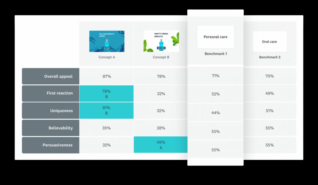 SurveyMonkey Screenshot - Insight Platforms