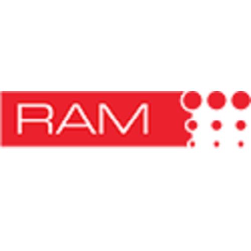 RAM Logo Square Insight Platforms