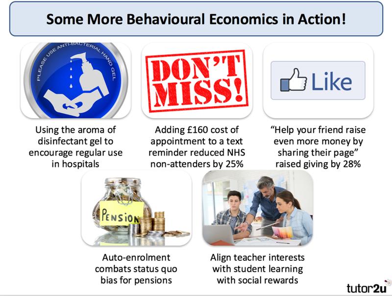 Behavioural Science
